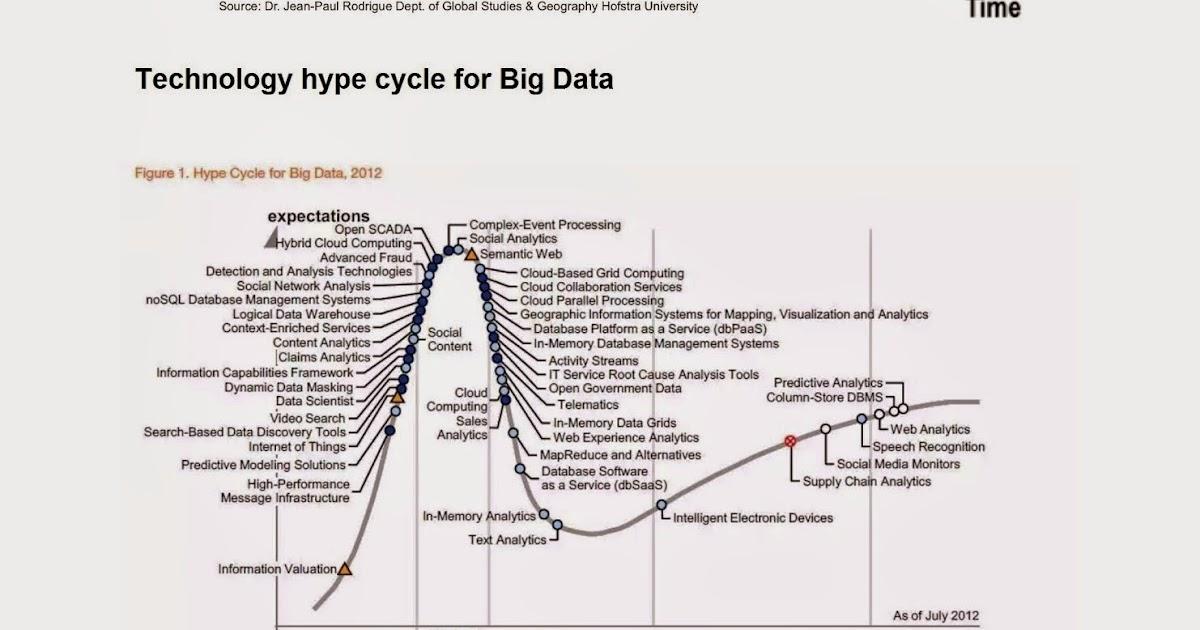 The Software Economist Blog: Stock market bubble versus