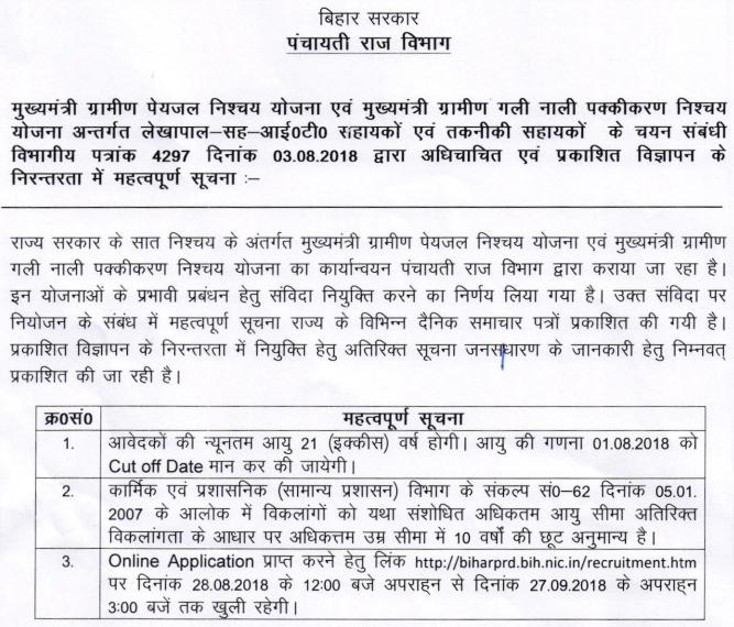 Panchayati Raj Bihar Vacancy