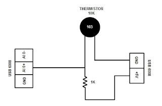 Tech Lab: Measurement of temperature using Thermistor