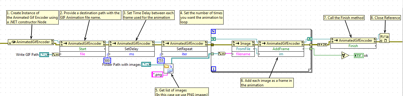 Wakefield Engineering: GIF Animations in LabVIEW