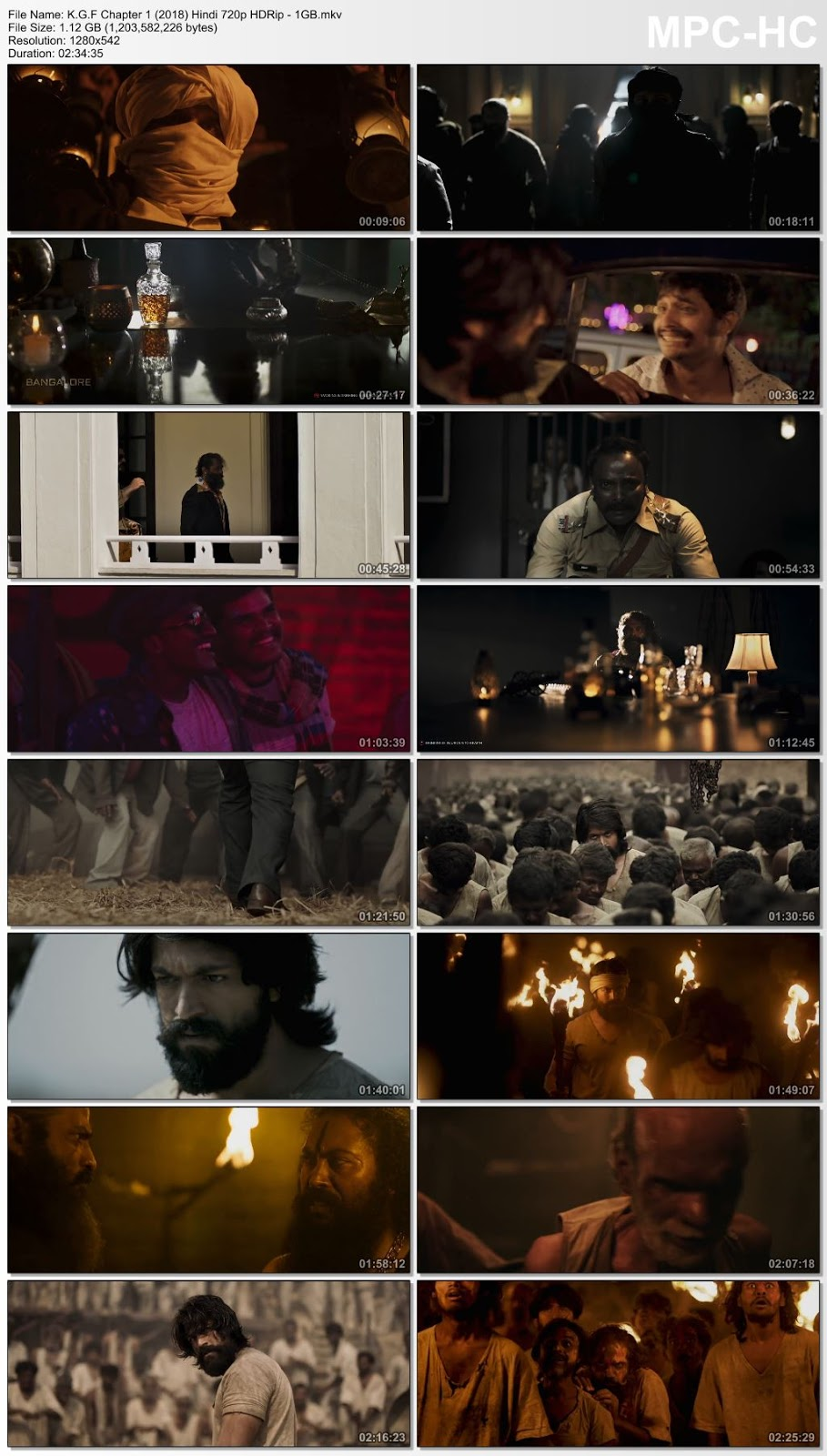 KGF Chapter 1 (2018) Hindi Dubbed 720p HDRip 1GB Desirehub
