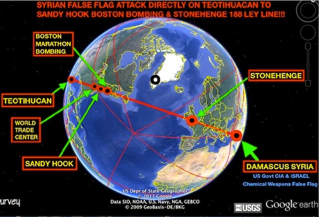Ley Lines and their UFO Occult and Paranormal Connections