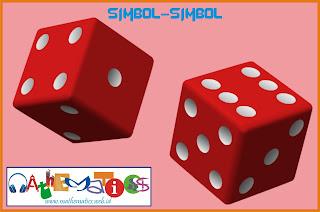 SIMBOL-SIMBOL (Terjemahan BAB 5 Buku THE PSHYCOLOGY OF LEARNING MATHEMATICS oleh Richard Skemp)