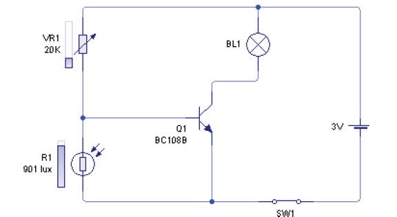Sensor merupakan suatu komponen yang dapat mengubah besaran fisik yang ada di lingkungan  Membuat Produk sensor Menggunakan Teknologi Kelistrikan