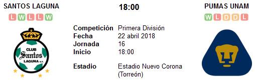 Santos Laguna vs Pumas UNAM en VIVO