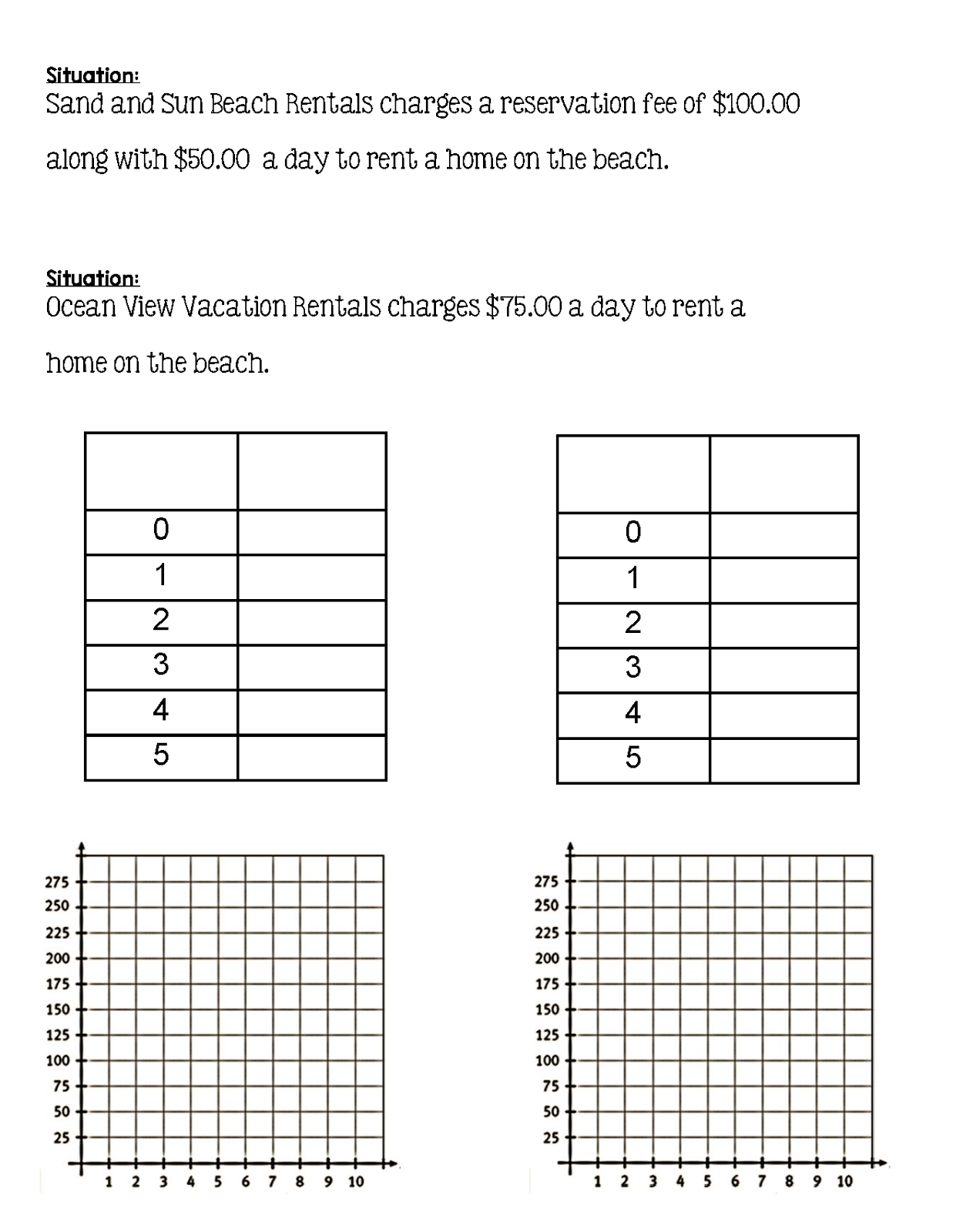 rockstar math teacher my linear relationships situations graphs and tables student download robcynllc Choice Image