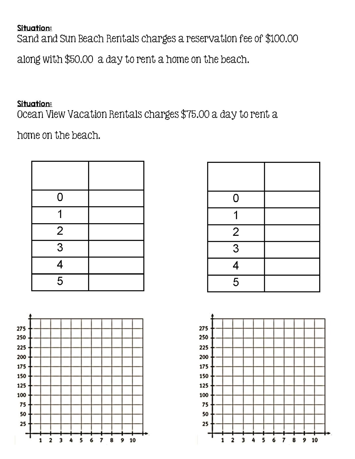 Rockstar Math Teacher My Interactive Math Poster Activities