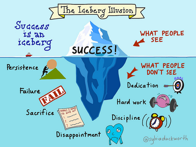 succes is an iceberg, sylvia duckworth
