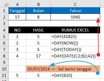 Contoh Fungsi-Rumus DAY Excel