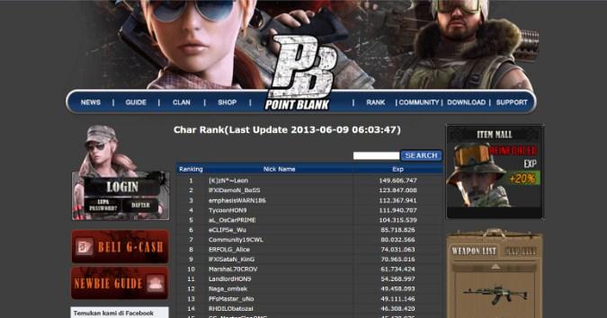 Game Solution Kumpulan Nick Name Char Keren 2017 Game Point Blank Black Squad Online Special Force 2 Counter Strike Online X Shot Final Bullet