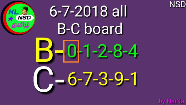 Nirmal NR 76 bc board numbers by  Raja Naina on 06-07-2018 kerala lottery predictions in keralalotteries.info