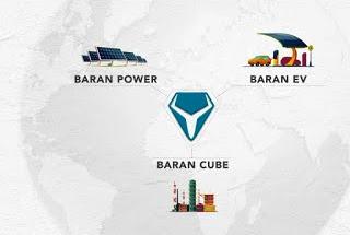 ada 3 pengembangan produk baran