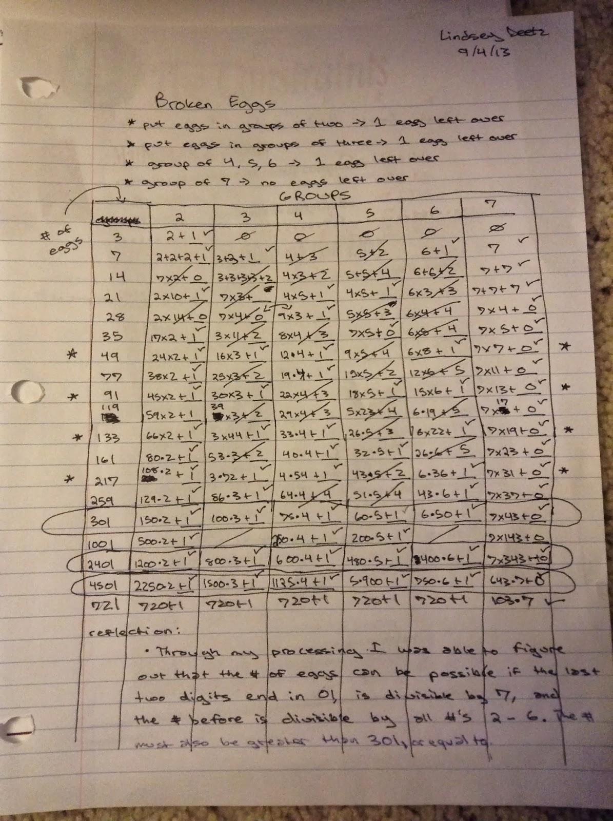 Math Portfolio Selected Problem Broken Eggs