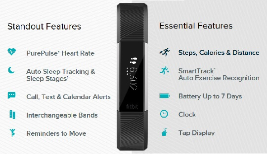 Fitbit Alta HR Features