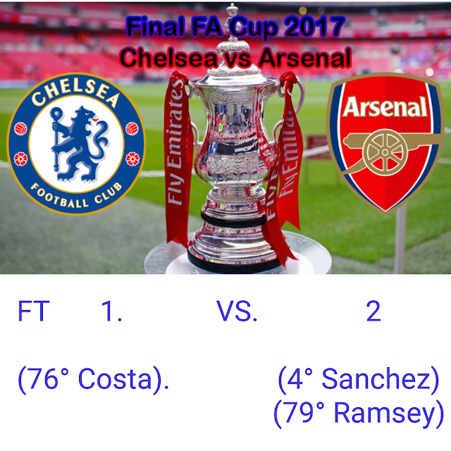 Arsenal wins Emirates FA cup 2017