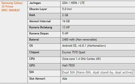 Spesifikasi HP Samsung Galaxy J5 Prime