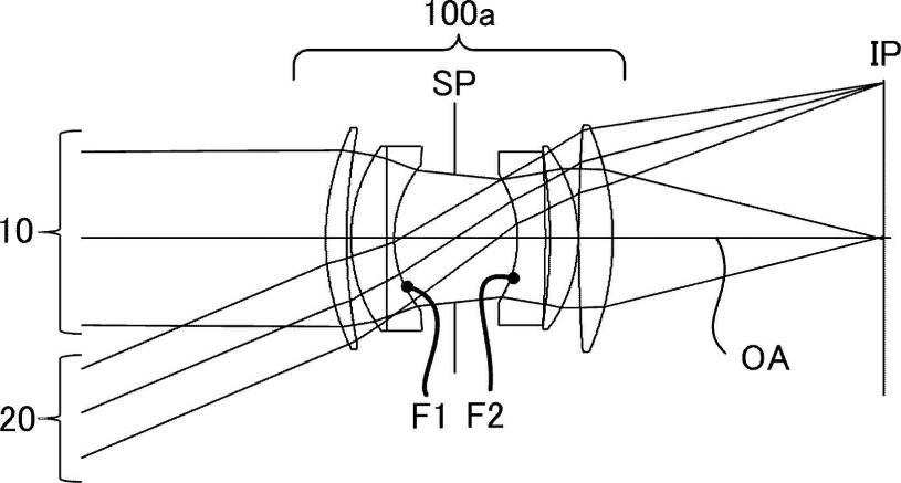 Оптическая схема объектива Canon 135mm f/2 с аподизационным элементом
