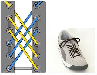 Ikat Tali Sepatu Keren Lattice Lacing