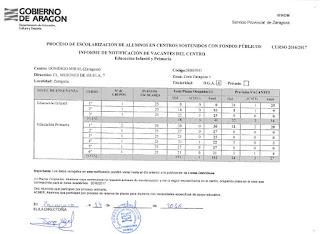 https://dl.dropboxusercontent.com/u/24357400/Pagina_Web_Colegio/Abril/Vacantes_16_17.JPG