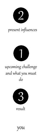 Triple Rune Challenge Spread