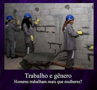 Trabalho e Gênero (Placcido)