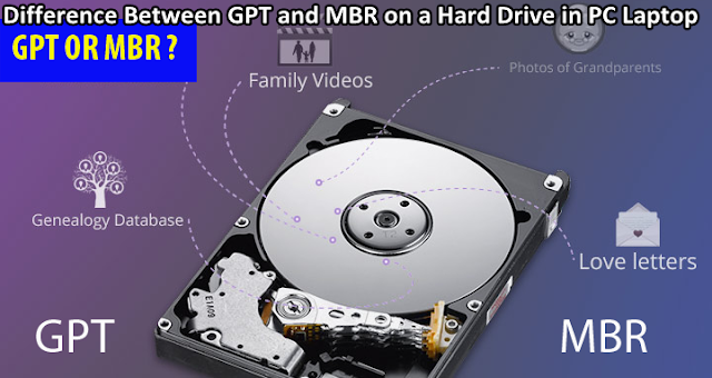Difference Between GPT and MBR on a Hard Drive , Difference Between GPT and MBR on a Hard Drive  Information, Difference Between GPT and MBR on a Hard Drive  Detail Info, Difference Between GPT and MBR on a Hard Drive  Information, Difference Between GPT and MBR on a Hard Drive  Tutorial, Difference Between GPT and MBR on a Hard Drive  Start Guide, Complete Difference Between GPT and MBR on a Hard Drive  Guide, Difference Between GPT and MBR on a Hard Drive  Basic Guide, Basic Information About Difference Between GPT and MBR on a Hard Drive , About Difference Between GPT and MBR on a Hard Drive , Difference Between GPT and MBR on a Hard Drive  for Beginners, Difference Between GPT and MBR on a Hard Drive 's Information for Beginners Basics, Learning Difference Between GPT and MBR on a Hard Drive  , Finding Out About Difference Between GPT and MBR on a Hard Drive , Blogs Discussing Difference Between GPT and MBR on a Hard Drive , Website Discussing Difference Between GPT and MBR on a Hard Drive , Next Siooon Blog discussing Difference Between GPT and MBR on a Hard Drive , Discussing Difference Between GPT and MBR on a Hard Drive 's Details Complete the Latest Update, Website or Blog that discusses Difference Between GPT and MBR on a Hard Drive , Discussing Difference Between GPT and MBR on a Hard Drive 's Site, Getting Information about Difference Between GPT and MBR on a Hard Drive  at Next-Siooon, Getting Tutorials and Difference Between GPT and MBR on a Hard Drive 's guide on the Next-Siooon site, www.next-siooon.com discusses Difference Between GPT and MBR on a Hard Drive , how is Difference Between GPT and MBR on a Hard Drive , Difference Between GPT and MBR on a Hard Drive 's way at www.next-siooon.com, what is Difference Between GPT and MBR on a Hard Drive , Difference Between GPT and MBR on a Hard Drive 's understanding, Difference Between GPT and MBR on a Hard Drive 's explanation Details, discuss Difference Between GPT and MBR on a Hard Drive  Details only at www .next-siooon.com information that is useful for beginners.