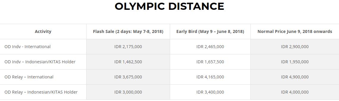 Olympic Fee - Herbalife Bali International Triathlon • 2018