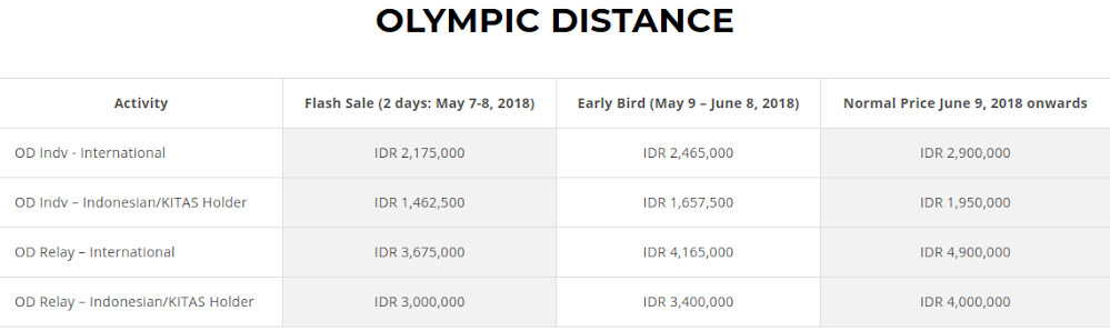 Olympic Fee - Herbalife Bali International Triathlon • 2018