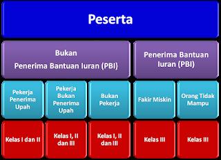 bpjs pbi