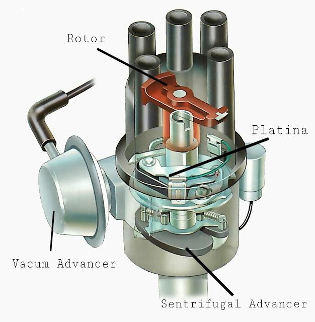 Komponen pengapian elektronik