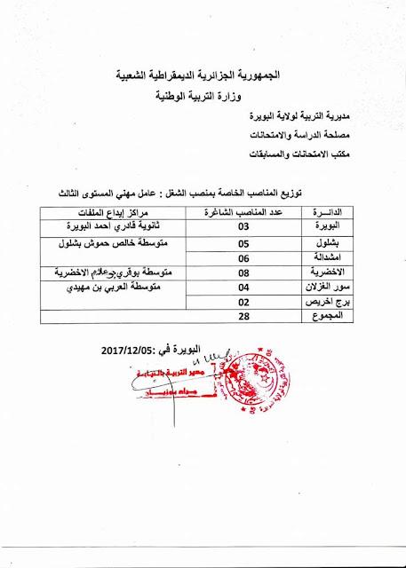 توزيع المتاصب حسب الدوائر لعمل مهني من المستوى الثالث: