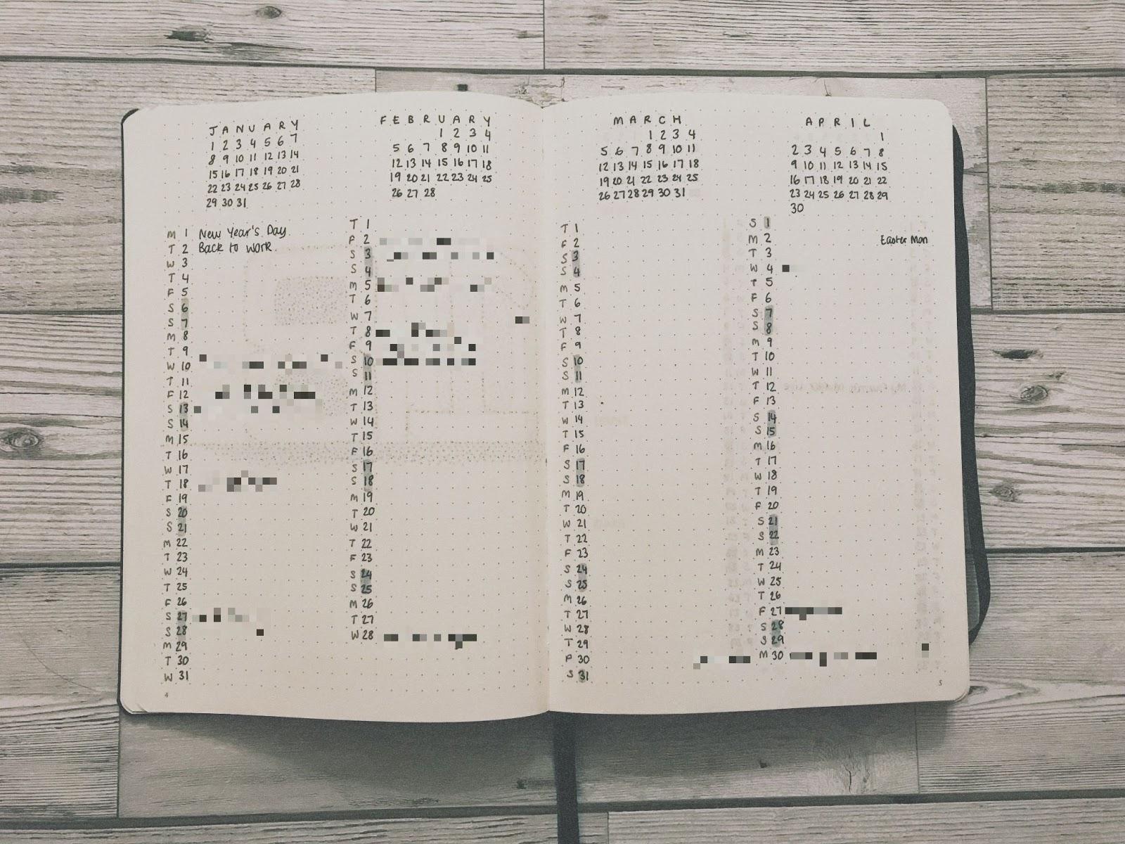 Future log for January - April 2018