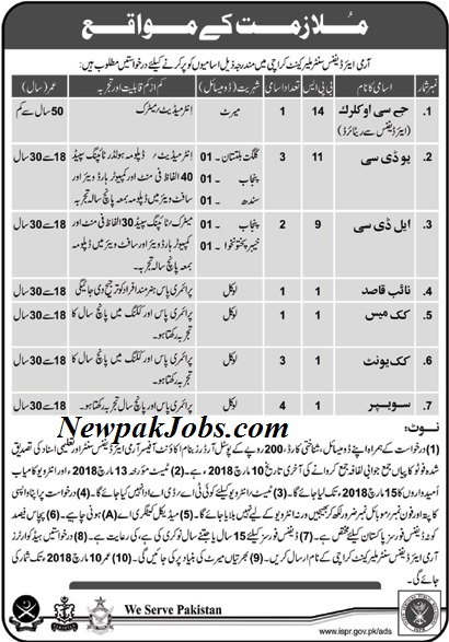Latest 2018 Pak Army Jobs in Air Defence Centre Fresh Advertisement of Today