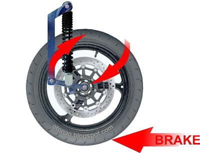 sistem suspensi depan motor