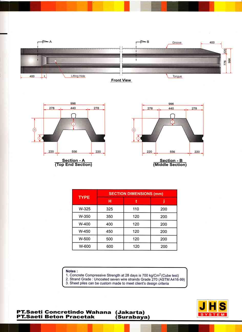 Jenis Baja Ringan Untuk Tiang Pc Corrugated Sheet Piles (jhs System) - Media Bangunan