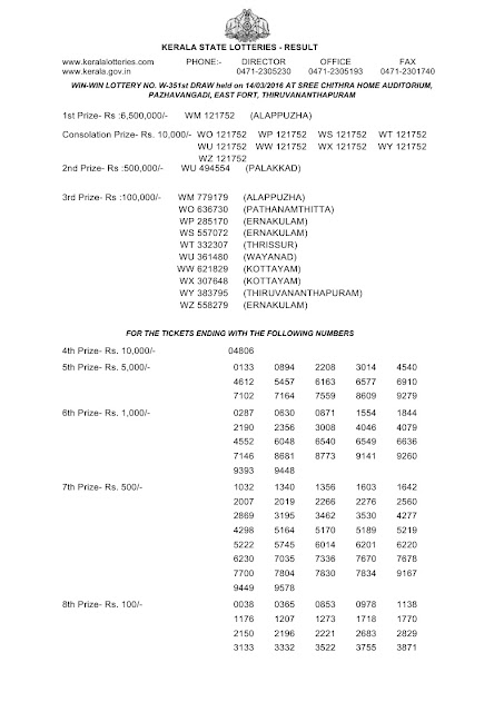 Official result of Kerala lottery Win Win-W-352(1)