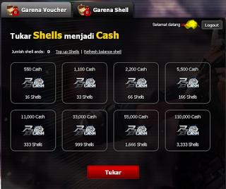 Panduan Lengkap Cara Mengisi Voucher Shell dan Cash PB Garena