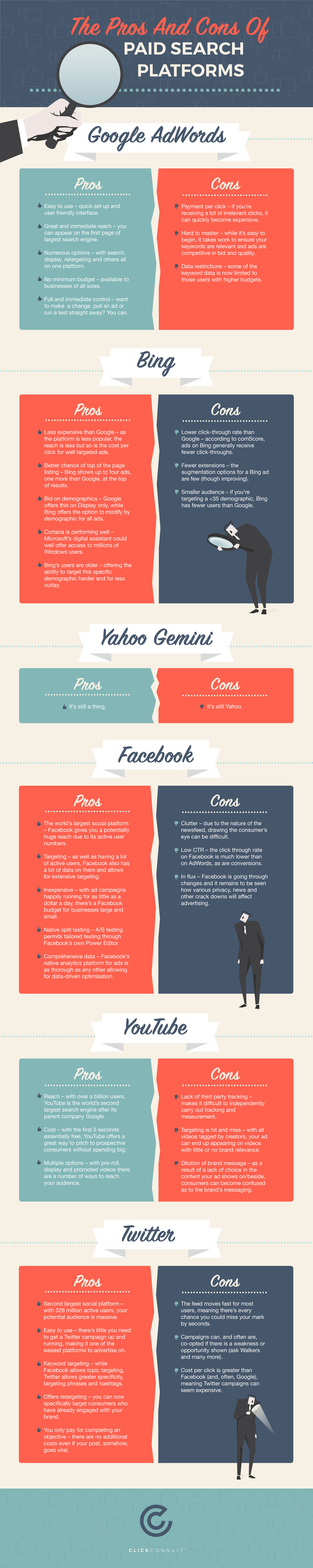 The Pros and Cons of Paid Search Platforms - #Infographic