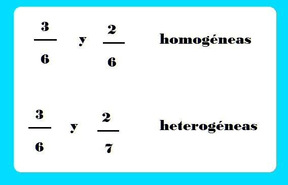 fracciones homogeneas y heterogeneas