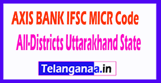 AXIS BANK IFSC MICR Code All Districts Uttarakhand State