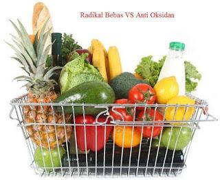 Antioksidan vs Radikal Bebas