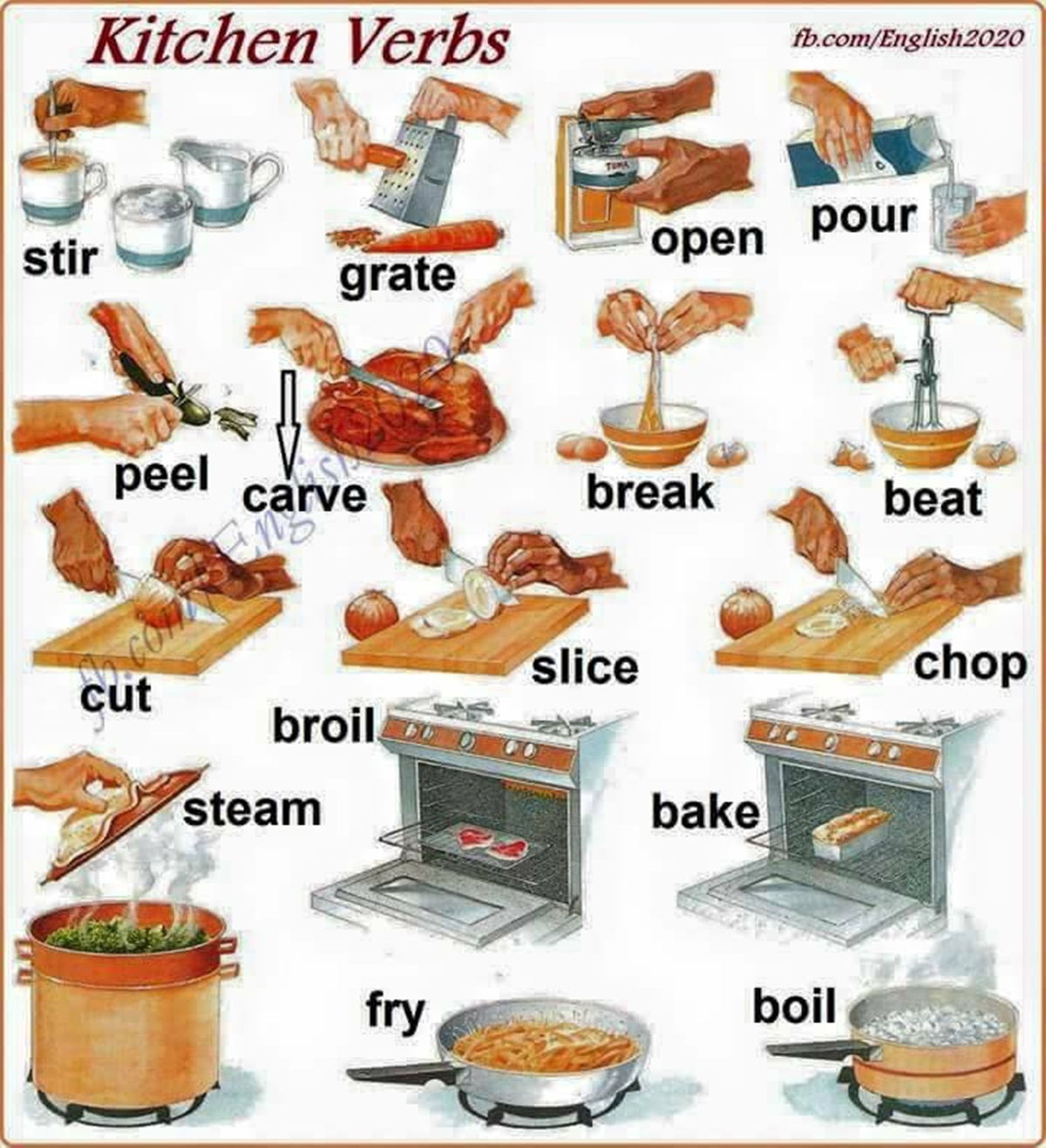 Click On 9thcw Kitchen Verbs Actions Amp Links To