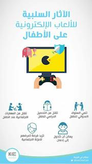 الاثار السلبية للالعاب الالكترونية بالنسبة للاطفال