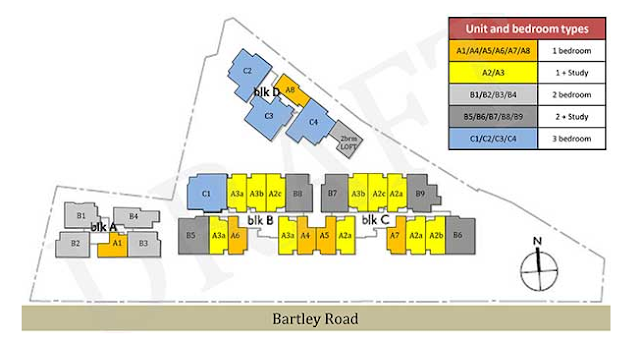 The Quinn @ Bartley Site Plan