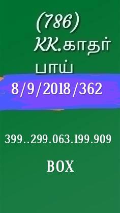 KK bai Kerala lottery guessing Karunya KR 361on 08.09.2018