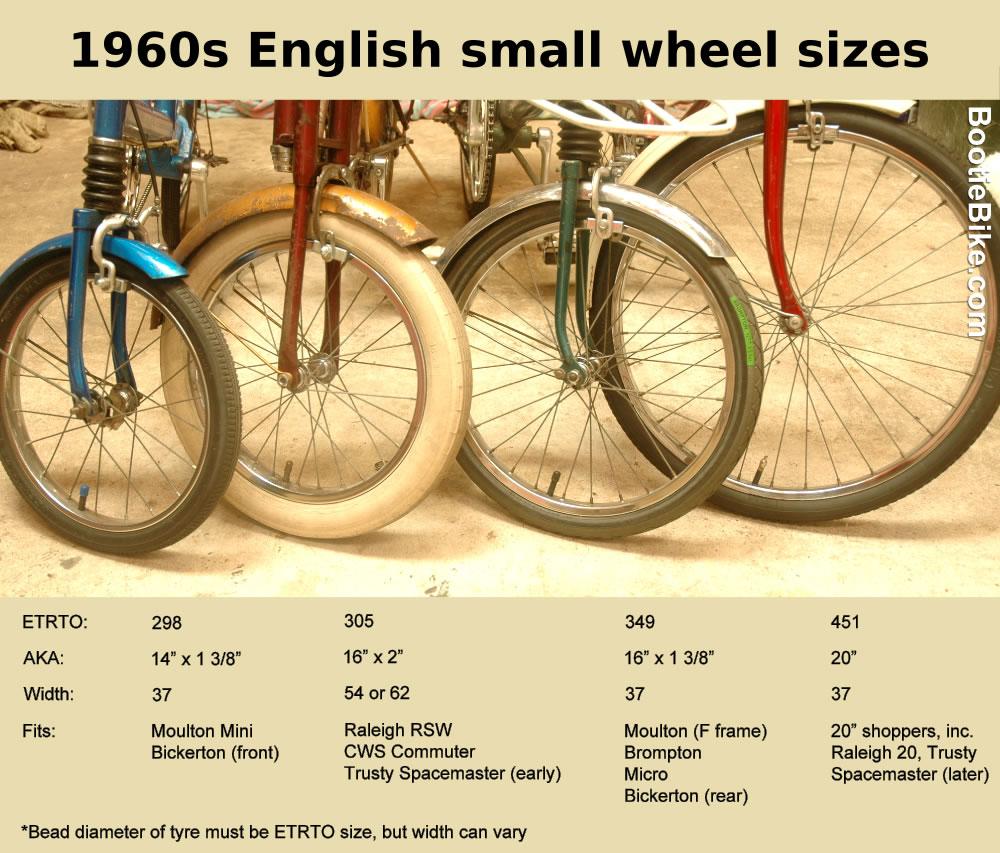 Perhatikan Ukuran Ban Sepeda Lipat Demi Kenyamanan Bersepeda
