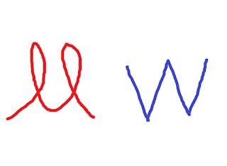 Kanokis - Huruf Semivokal