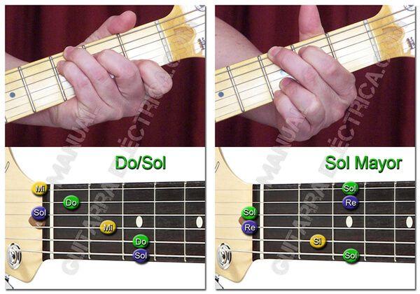 Acordes de Guitarra Esenciales para Principiantes