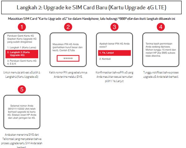 cara upgrade 4g telkomsel secara online