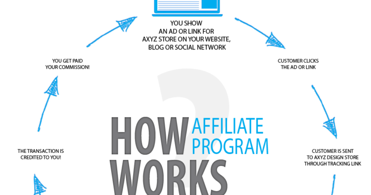 DEAR PAPERLICIOUS: Let's Talk Affiliate Marketing (and Why I